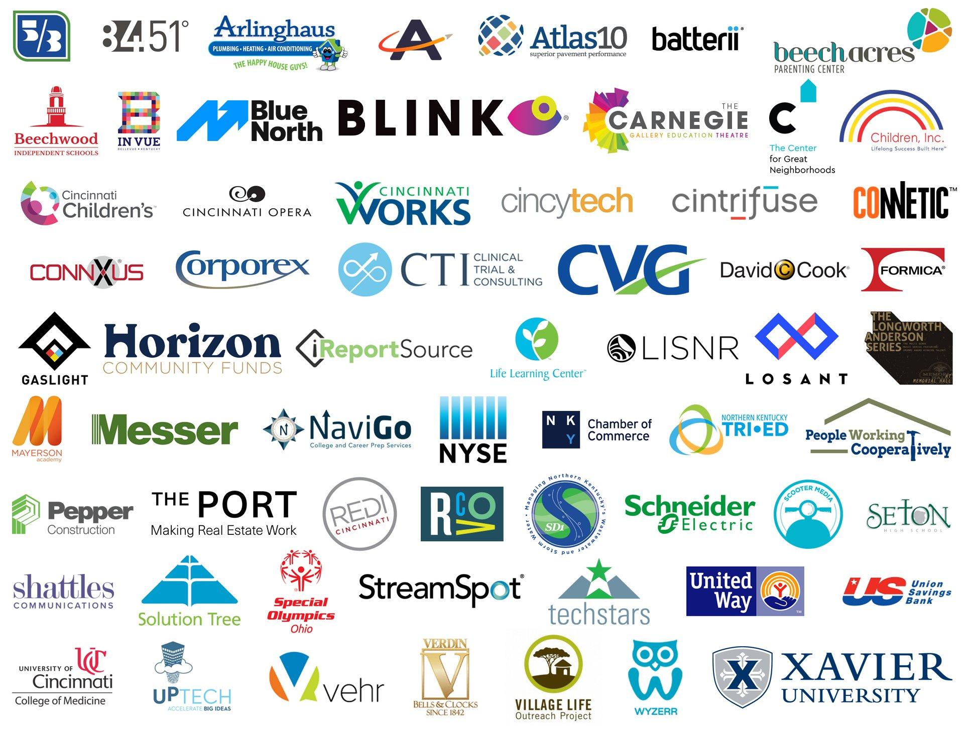 Our Clients 2020