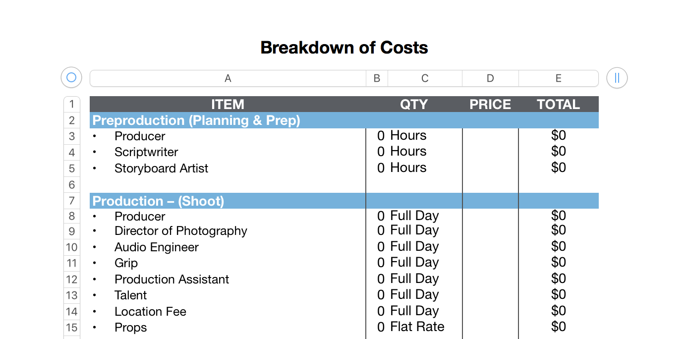 Spotted Yeti Media Budget Sample
